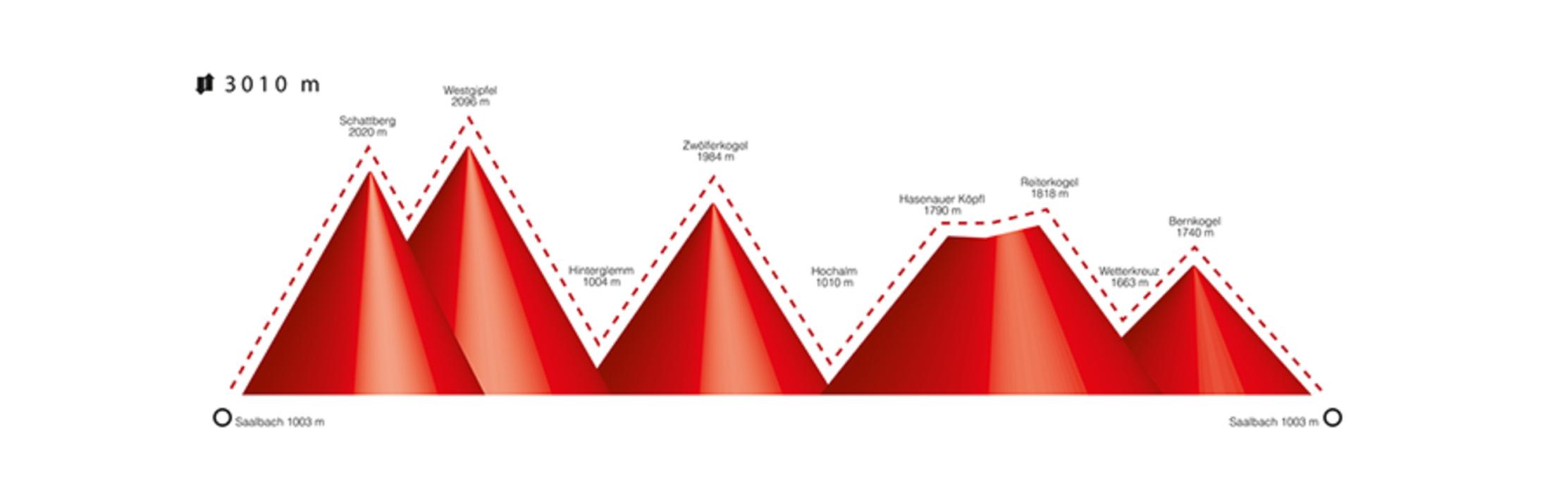 Marathon-Slider-Mountain